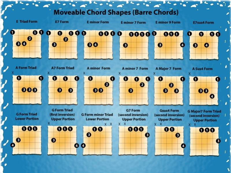 Moveable_chord_charts